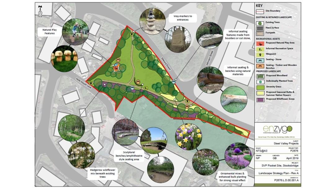 Edward Street plans
